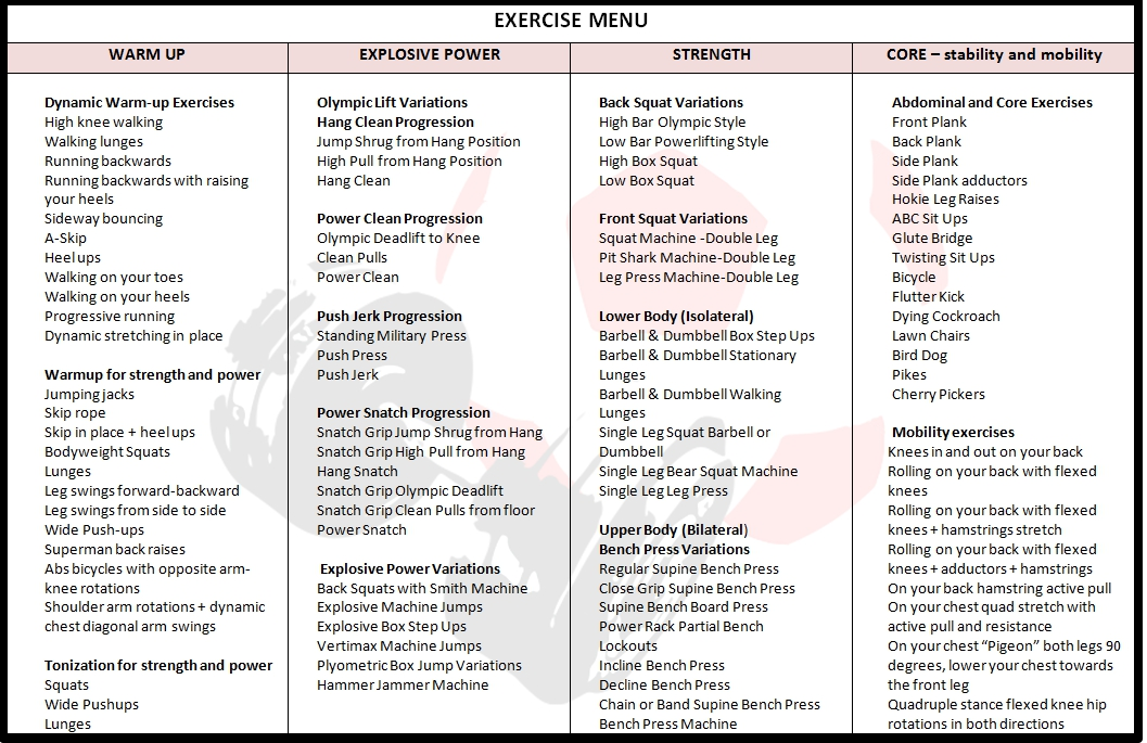 Soccer Football Strength And Conditioning Exercise Menu